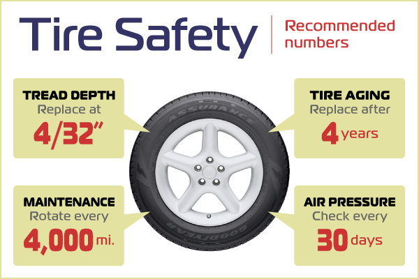 tire-safety-guide